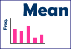 Finding the mean from a frequency chart